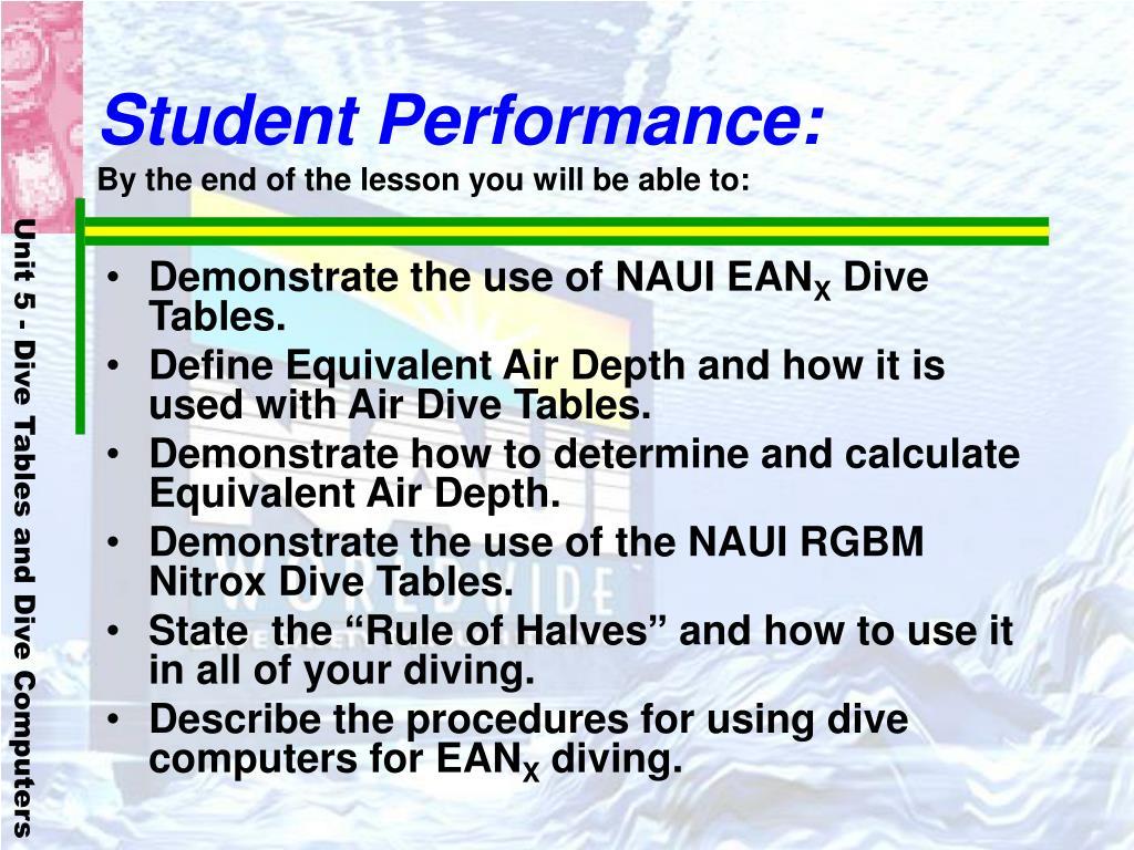 Student Performance:
