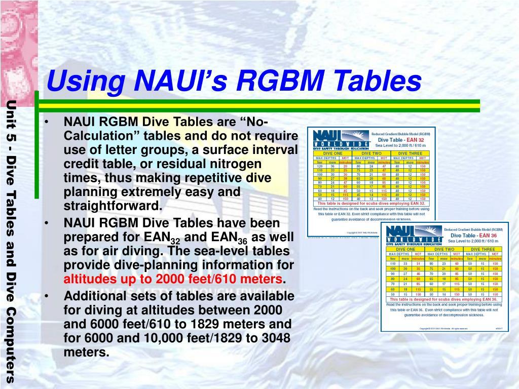 Using NAUI's RGBM Tables