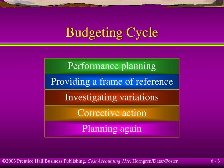 Budgeting cycle