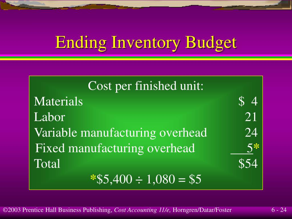 Ending Inventory Budget