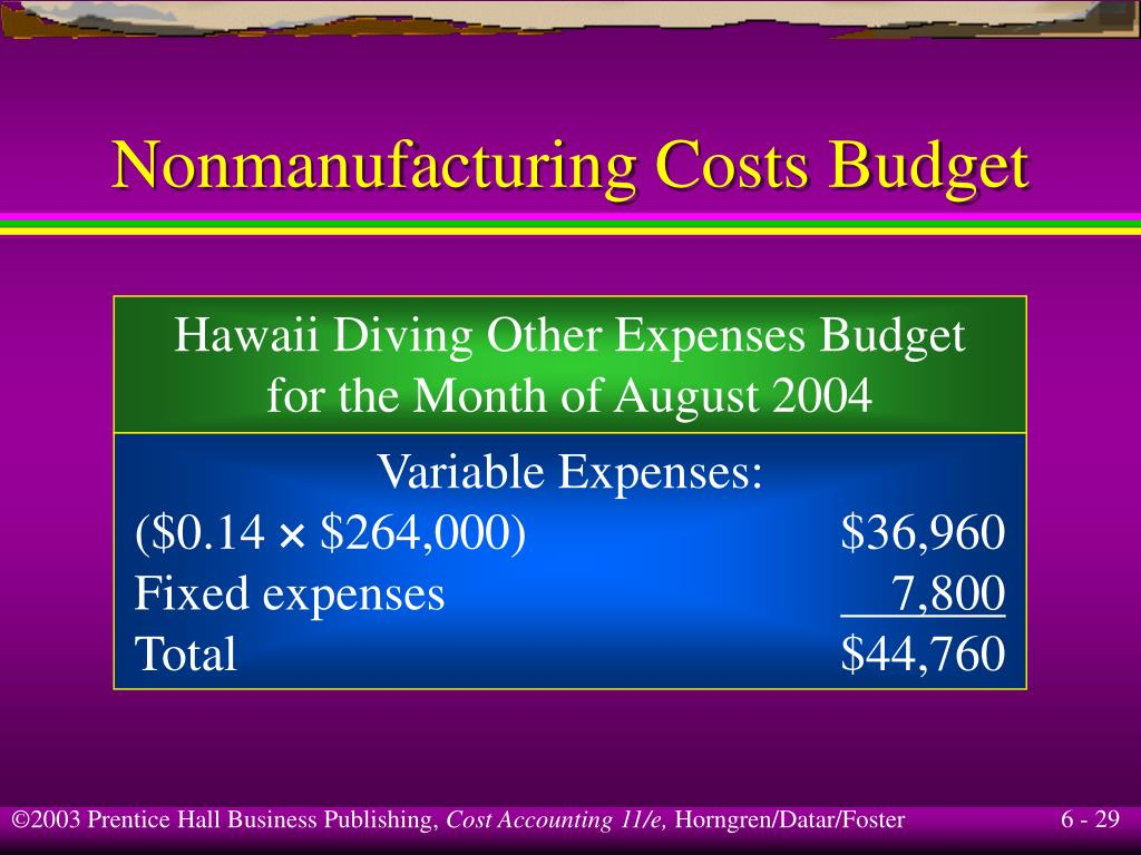 Nonmanufacturing Costs Budget