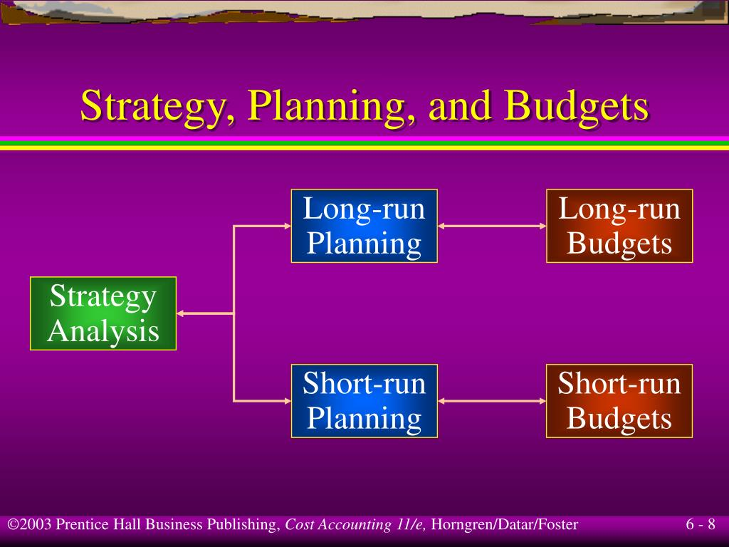 Strategy, Planning, and Budgets