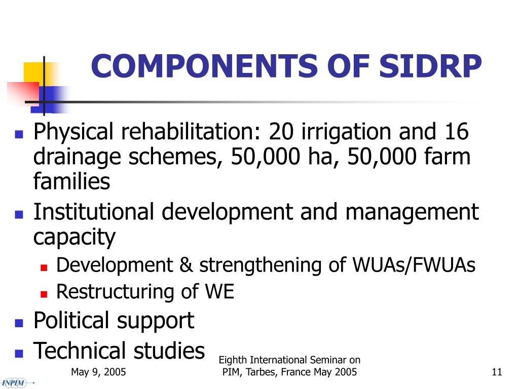 COMPONENTS OF SIDRP