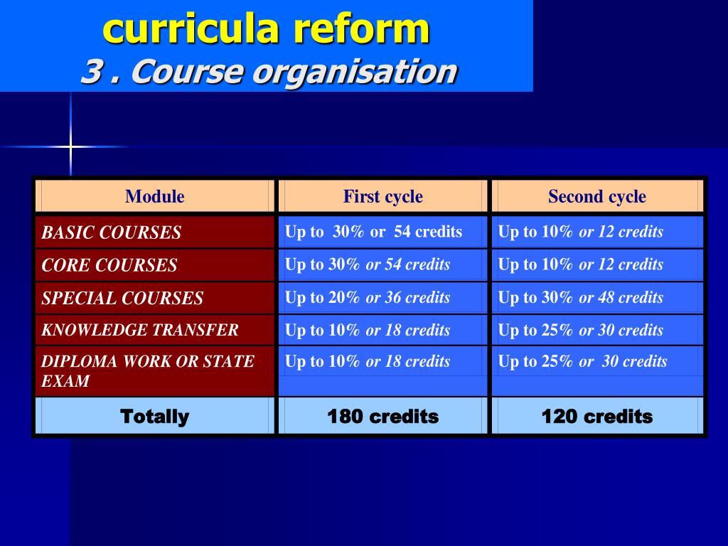 curricula reform
