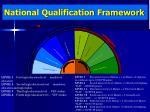 national qualification framework8