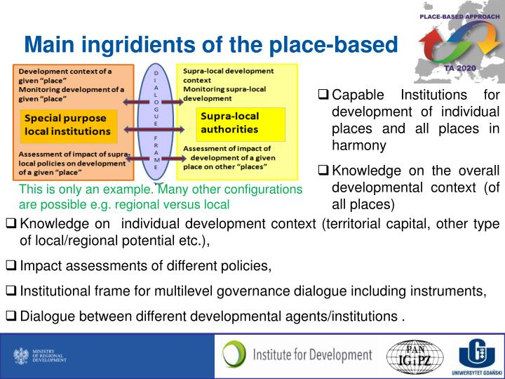 Main ingridients of the place-based