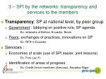 3 spi by the networks transparency and services to the members