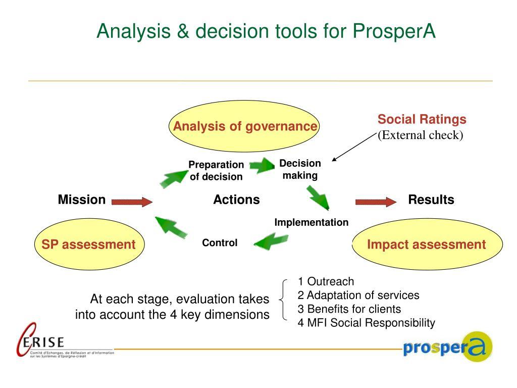 Analysis & decision tools for ProsperA