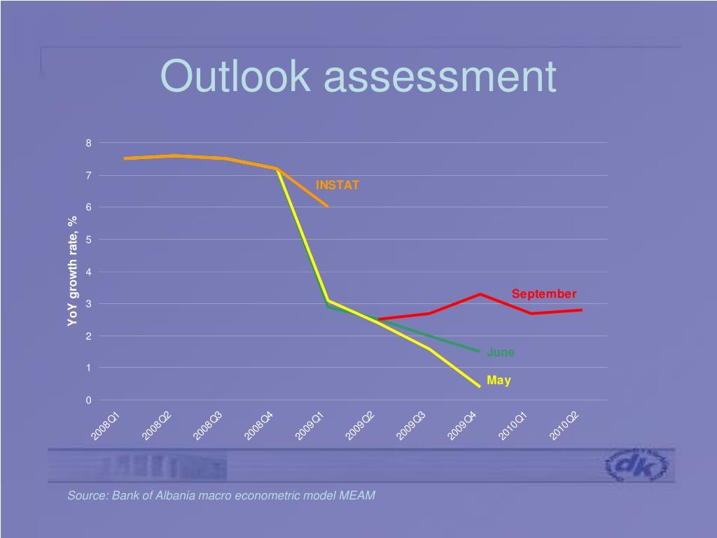 Outlook assessment