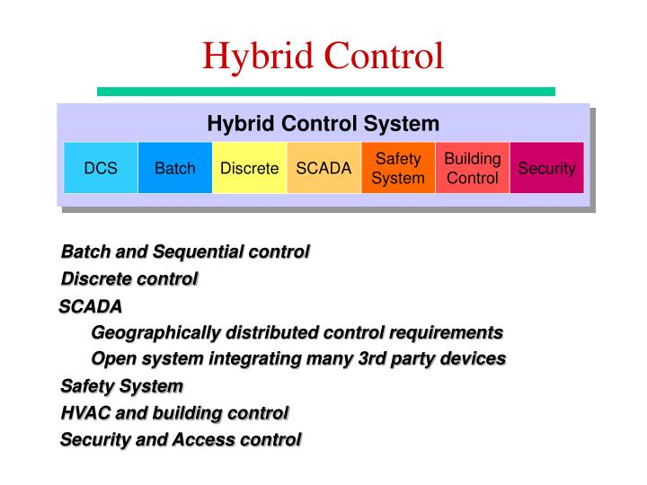 Hybrid Control