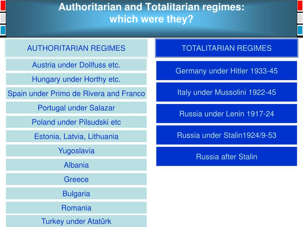 Authoritarian and Totalitarian regimes: