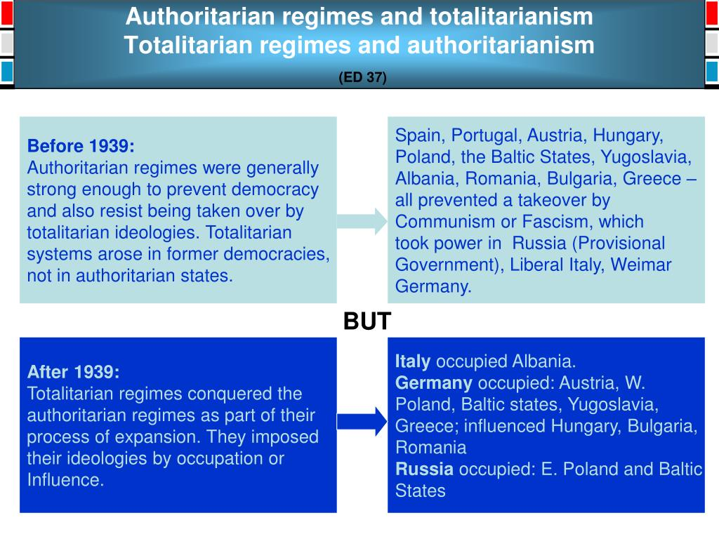 Authoritarian regimes and totalitarianism