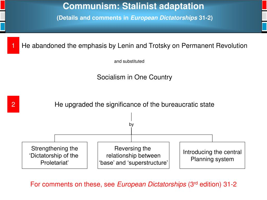 Communism: Stalinist adaptation