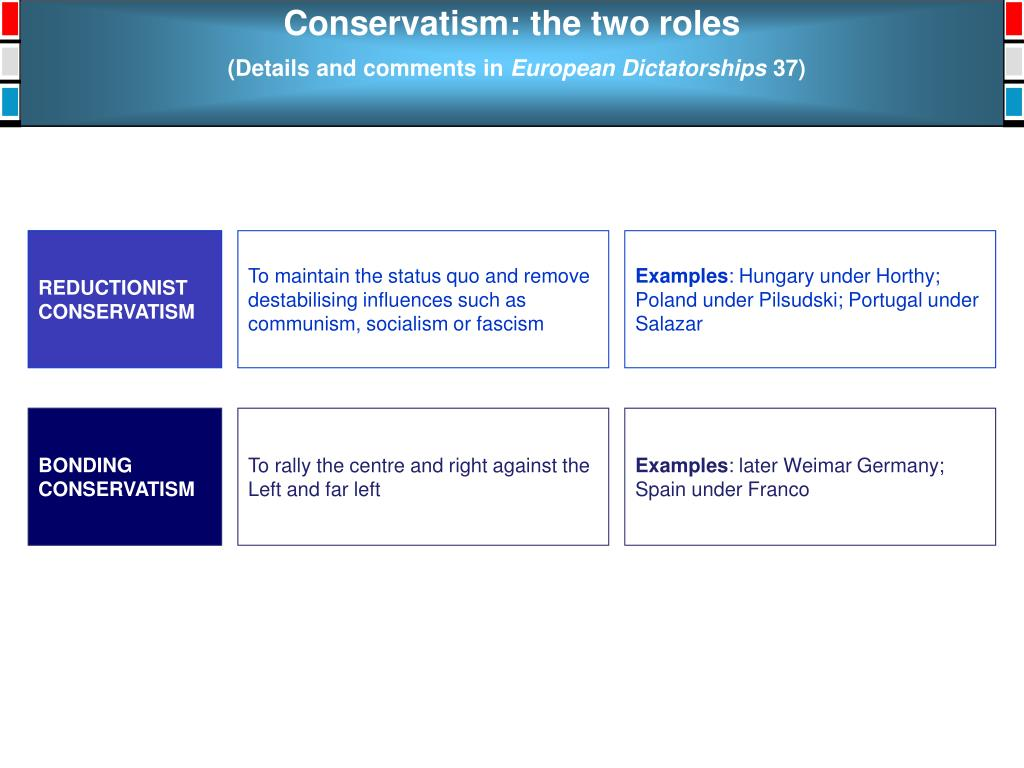 Conservatism: the two roles