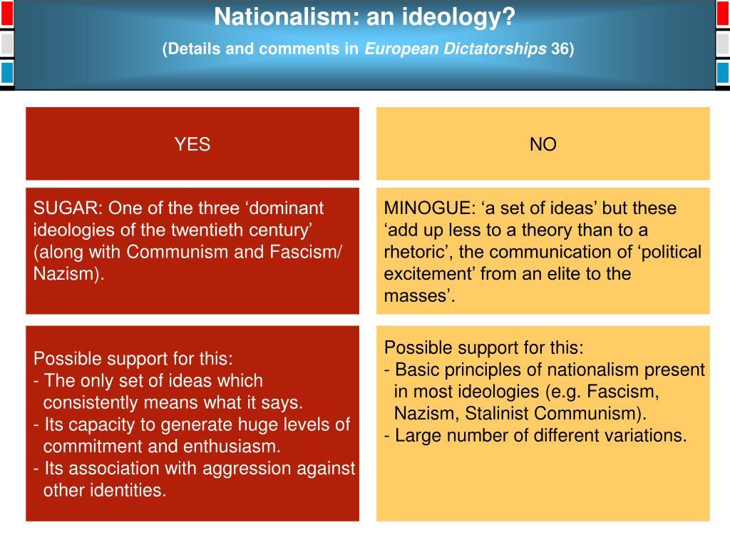 Nationalism: an ideology?