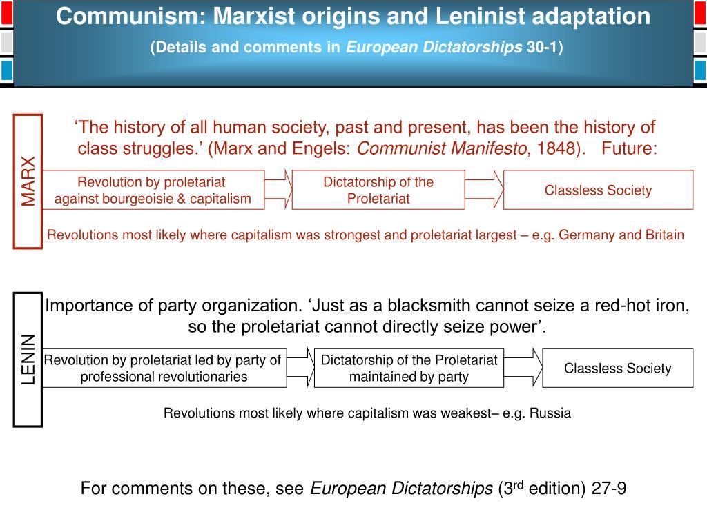 Communism: Marxist origins and Leninist adaptation