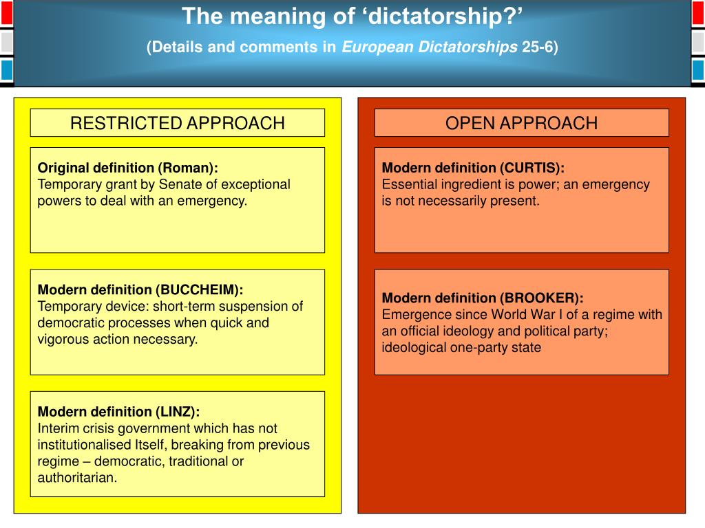 The meaning of 'dictatorship?'