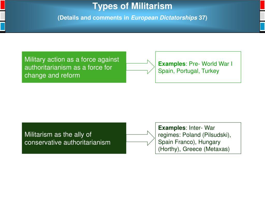 Types of Militarism