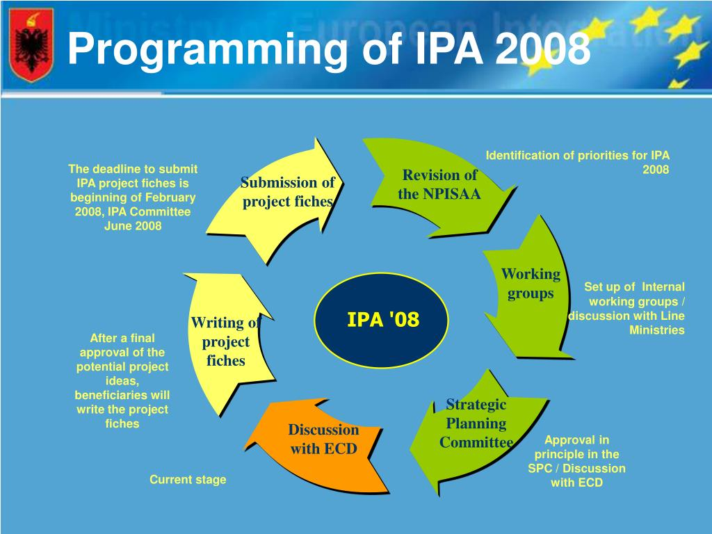 Identification of priorities for IPA 2008