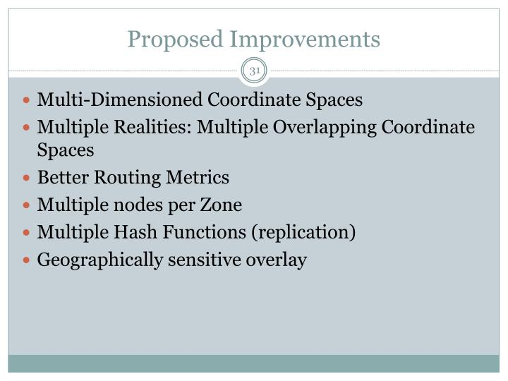 Proposed Improvements
