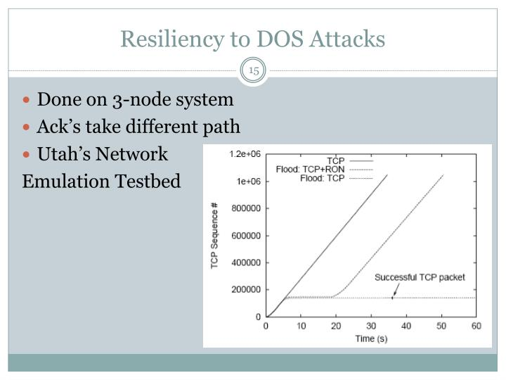 Resiliency to DOS Attacks