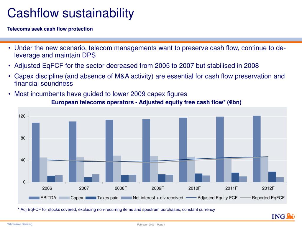 Cashflow sustainability