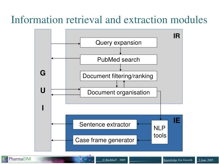 Information retrieval and extraction modules
