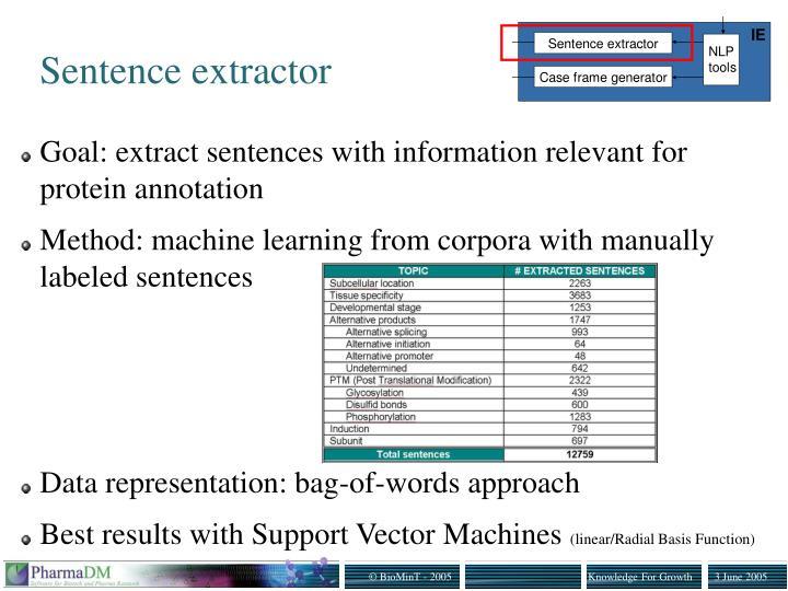 Sentence extractor