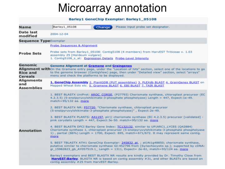 Microarray annotation