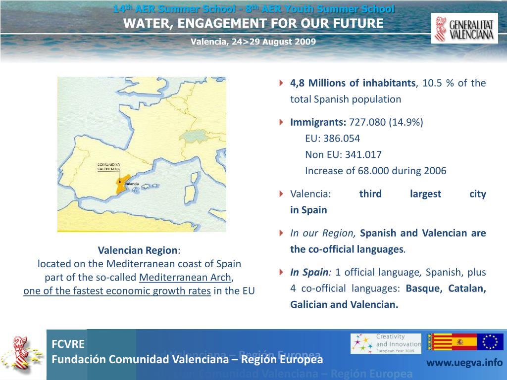 4,8 Millions of inhabitants