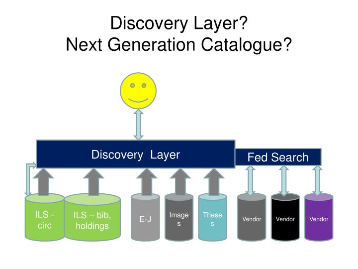 Discovery Layer?