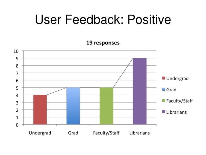 User Feedback: Positive