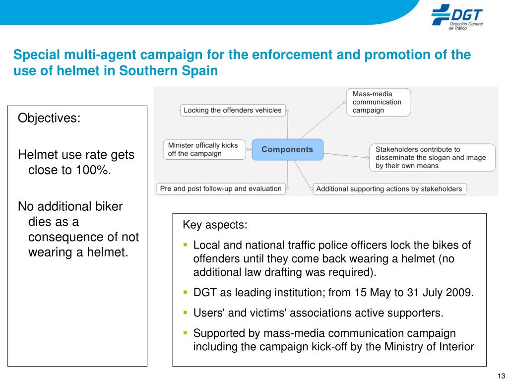 Special multi-agent campaign for the enforcement and promotion of the use of helmet in Southern Spain