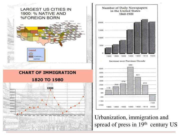 Urbanization, immigration and spread of press in 19