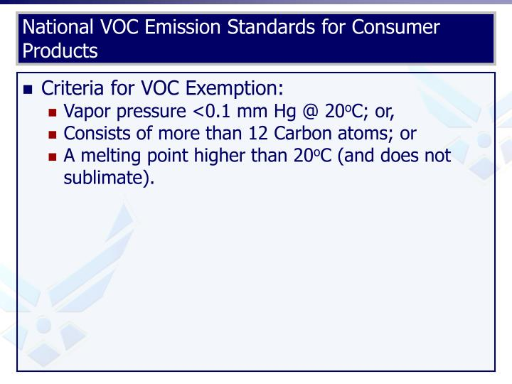National VOC Emission Standards for Consumer Products