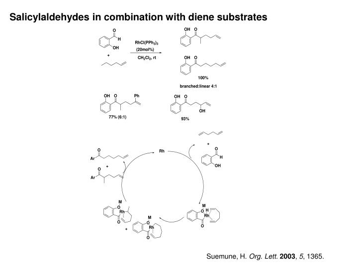Salicylaldehydes in combination with diene substrates