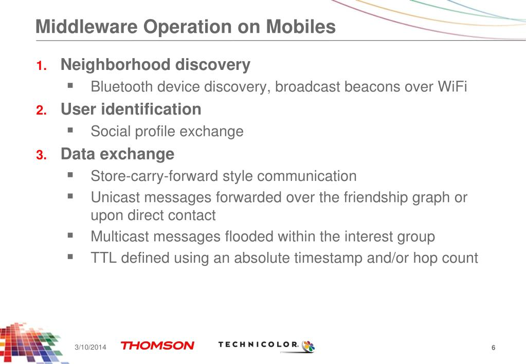 Middleware Operation on Mobiles