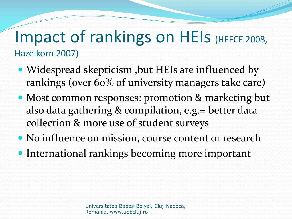Impact of rankings on HEIs
