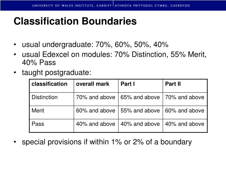 Classification Boundaries