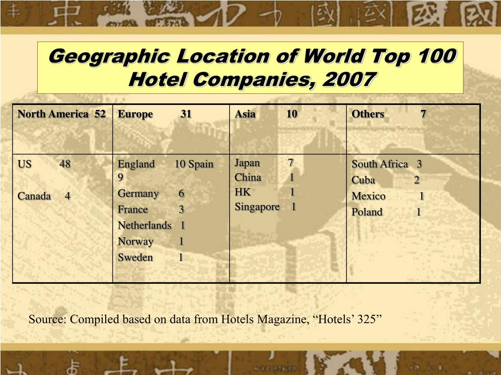 Geographic Location of World Top 100 Hotel Companies, 2007