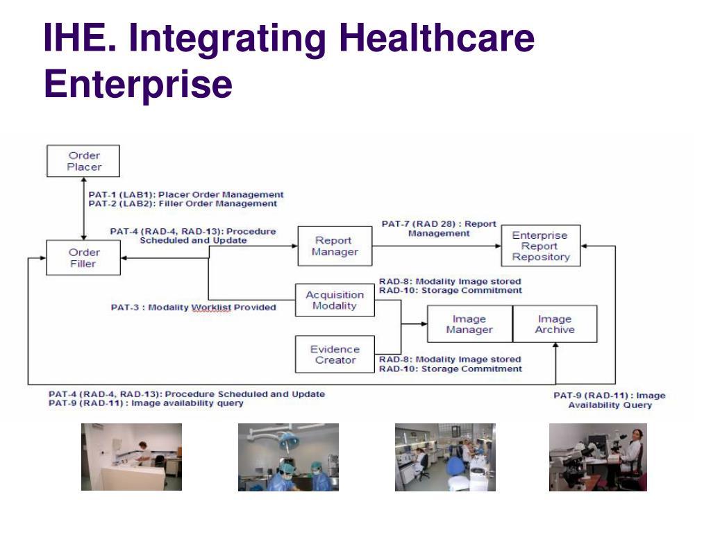 IHE. Integrating Healthcare Enterprise