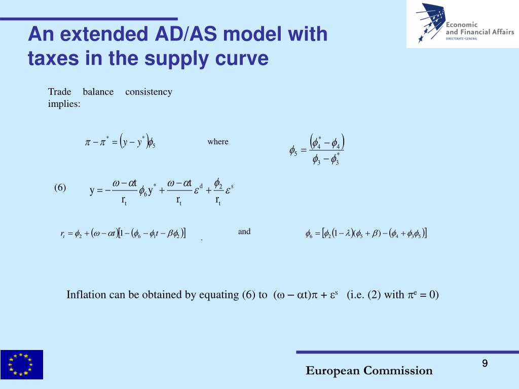 An extended AD/AS model with