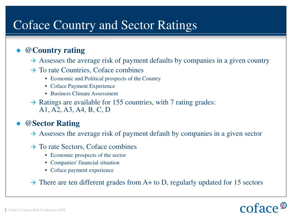 Coface Country and Sector Ratings