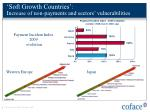 soft growth countries increase of non payments and sectors vulnerabilities