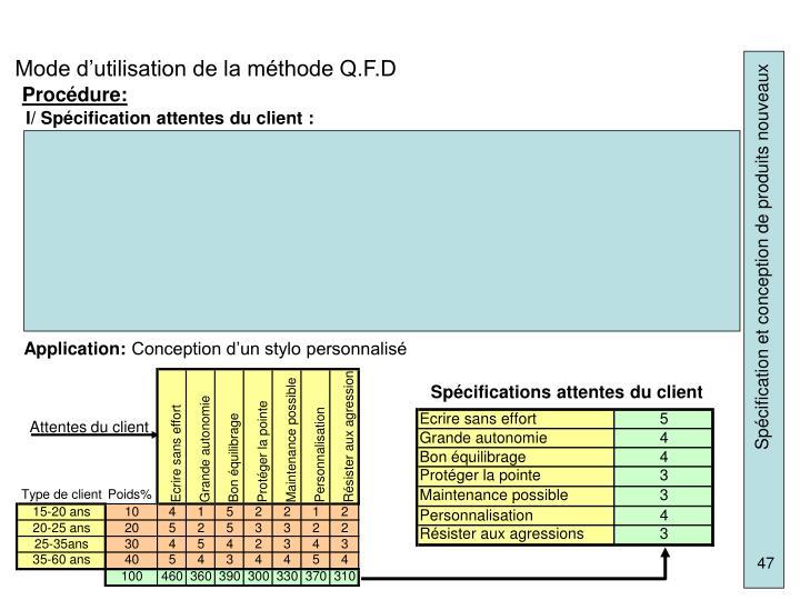 Mode d'utilisation de la méthode Q.F.D