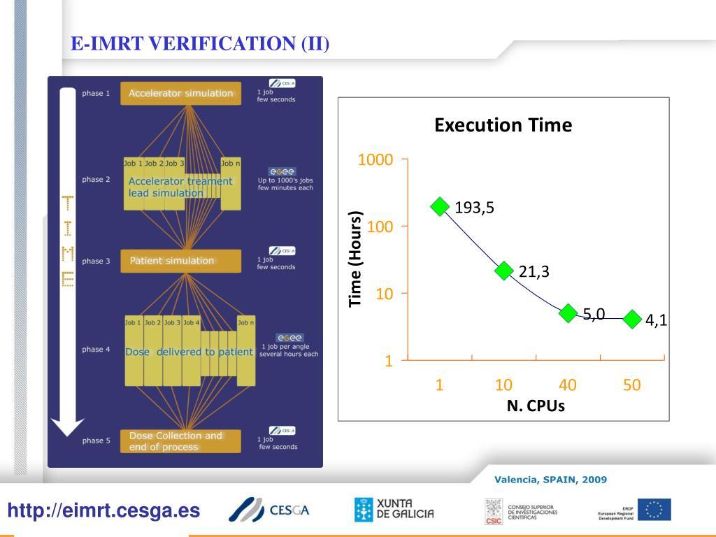 E-IMRT VERIFICATION (II)