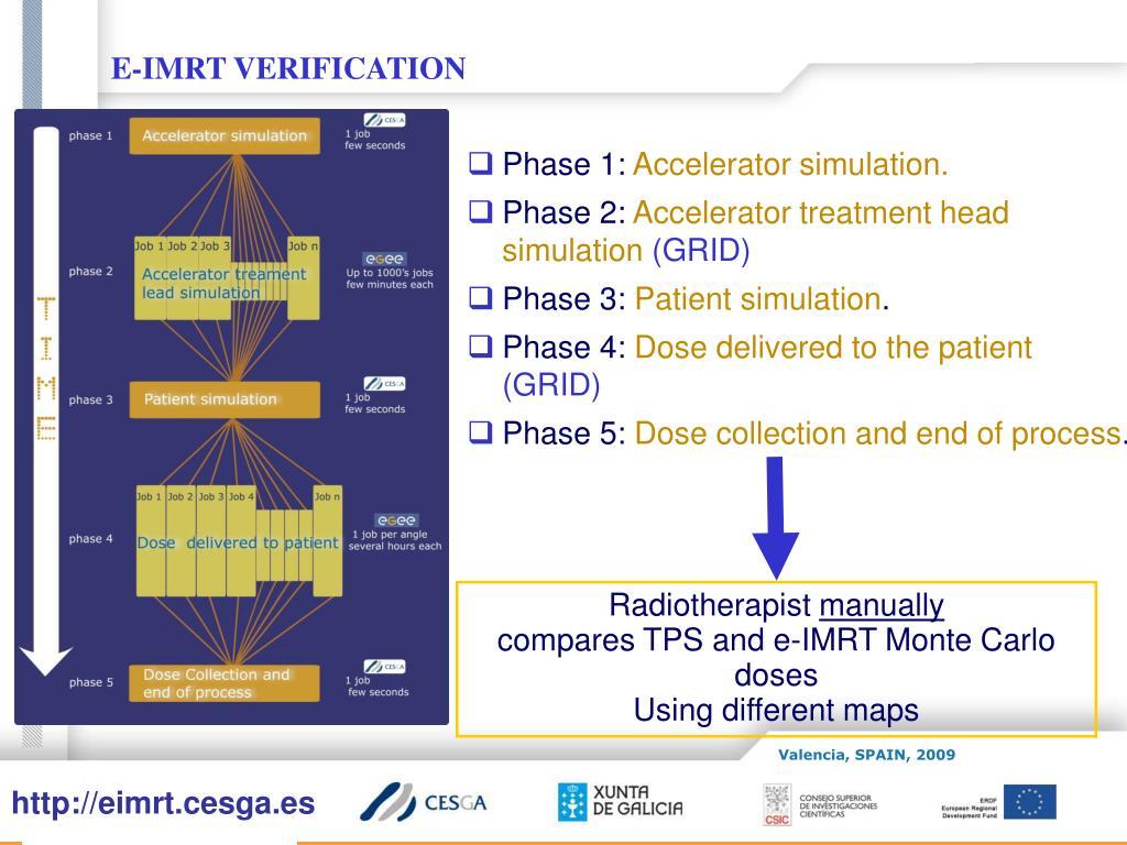 E-IMRT VERIFICATION