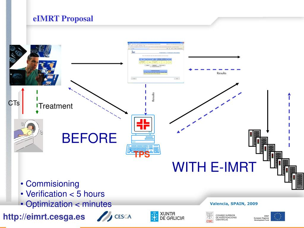 eIMRT Proposal