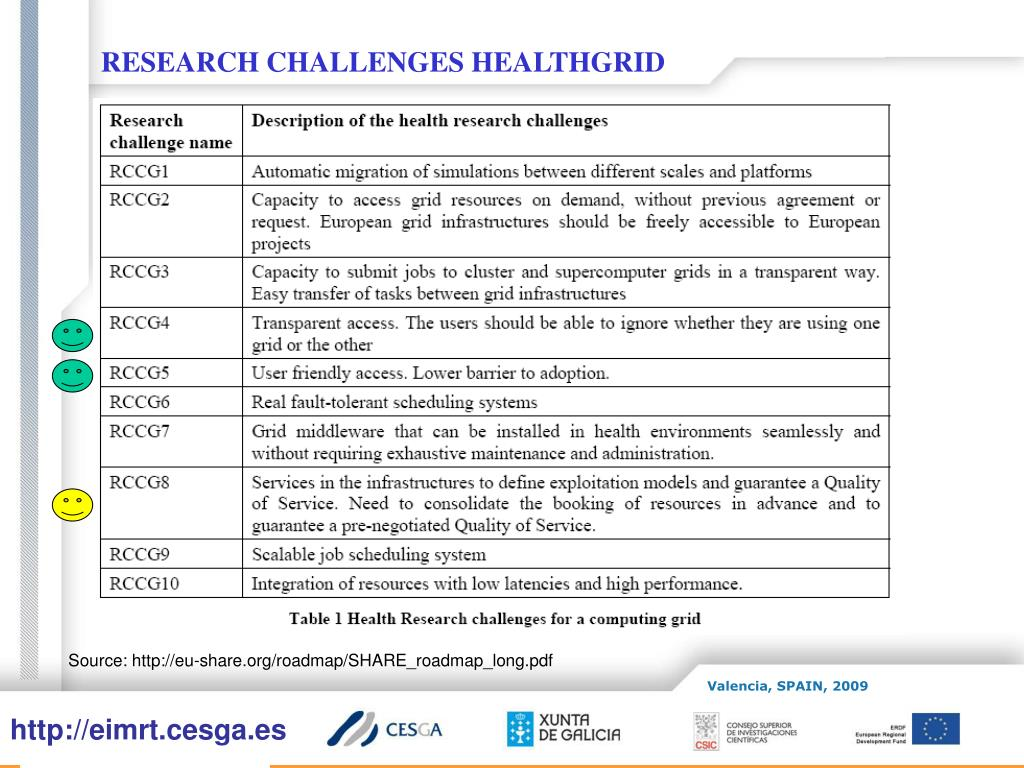 RESEARCH CHALLENGES HEALTHGRID