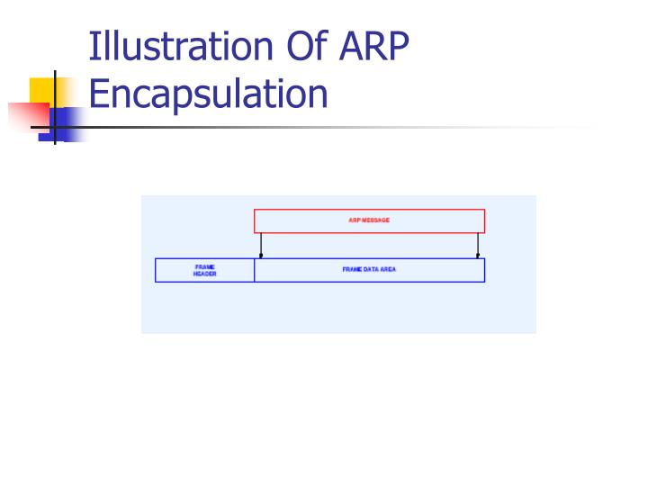 Illustration Of ARP Encapsulation